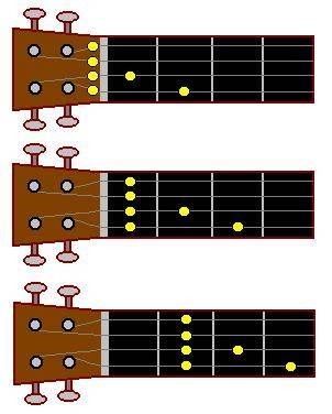 bar-chords